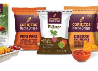 Cornitos