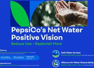 """PepsiCo to become """"Net Water Positive"""" by 2030"""